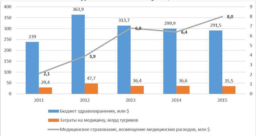 Инвестиции в здравоохранение частные объявления авито бесплатное объявление в городе москве